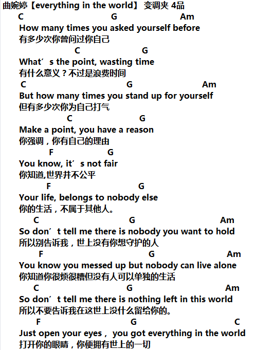 Everything In The World吉他谱 和弦 谱酷